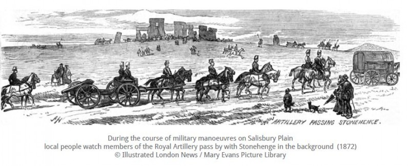 Military Manouevres Salisbury Plain 1872