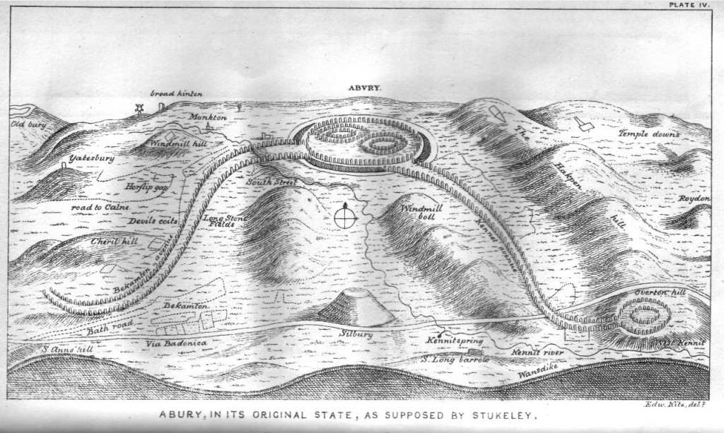 William Stukeley Map of Avebury