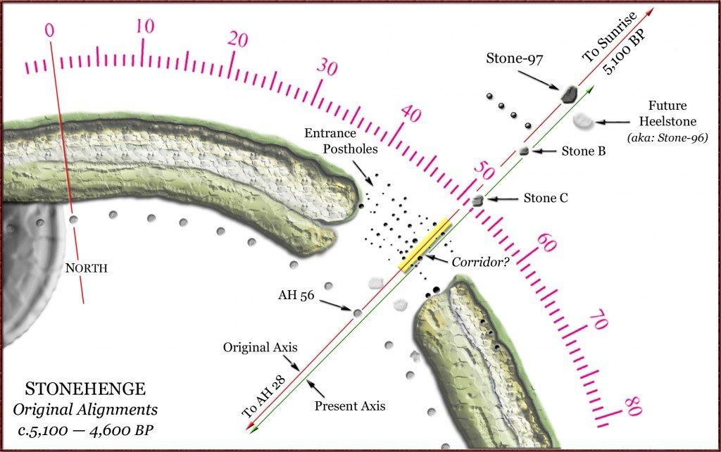 Stonehenge 5000 Years Ago